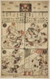 A Poster for the Ichimura Theatre (Ichimuraza tsuji banzuke)