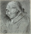 Portrait of H. W. Schweieckhardt